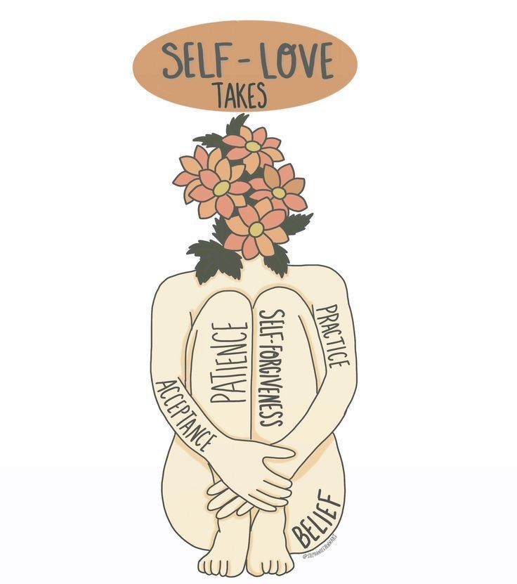 Self love takes patience, acceptance, belief, practice and self forgiveness.